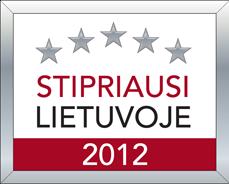 stipriausi_2012_lt